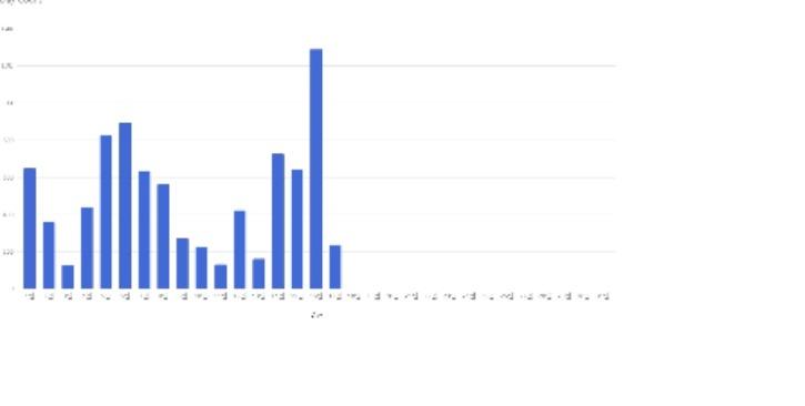 통계 21년 1월분.jpg